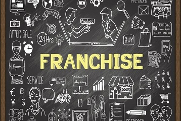 4 Key Things One Should Consider Before Buying a Franchise Business