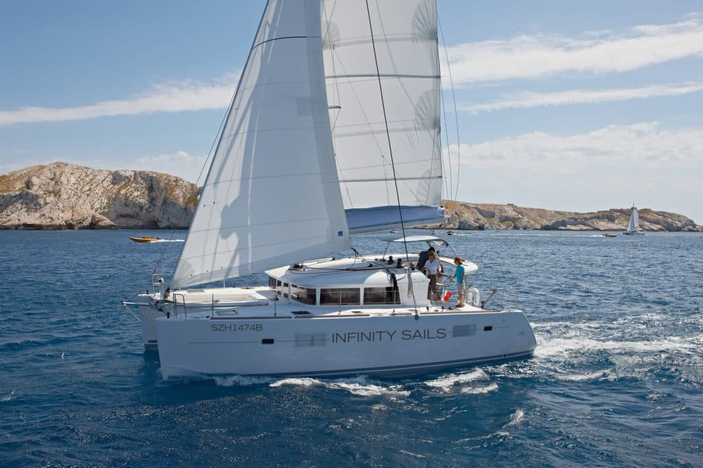 Yacht Charter Business – Excellent profitable Opportunity!